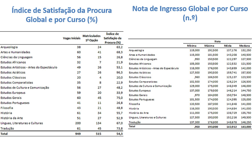 1 ciclo situacao profissional actual 02